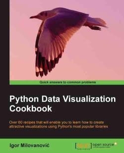 Understanding spectrograms - Python Data Visualization Cookbook
