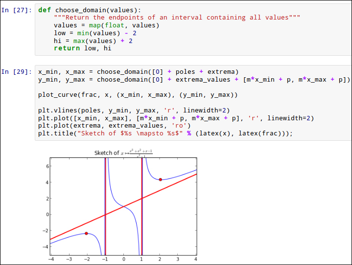 Quick start – Automated curve sketching - Instant SymPy Starter