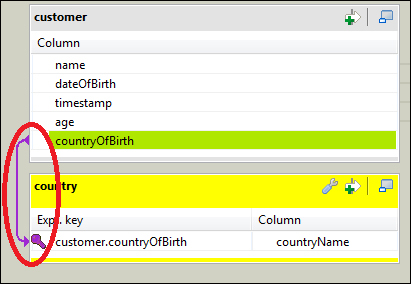 Checking a column against a lookup - Talend Open Studio Cookbook