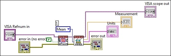 Power Supply Voltage Steps: Revision 1 - Data Acquisition using LabVIEW