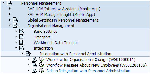 Integrating Organization Management with Personnel Administration