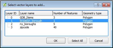 Loading data into QGIS - QGIS By Example