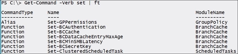 Understanding PowerShell syntax - Microsoft Exchange Server