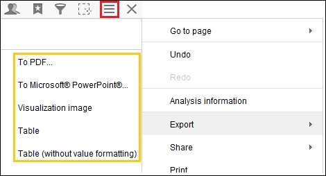 Exporting and publishing data and visualizations - TIBCO