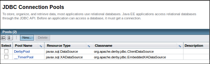 Setting up Database Connectivity - Java EE 7 with GlassFish