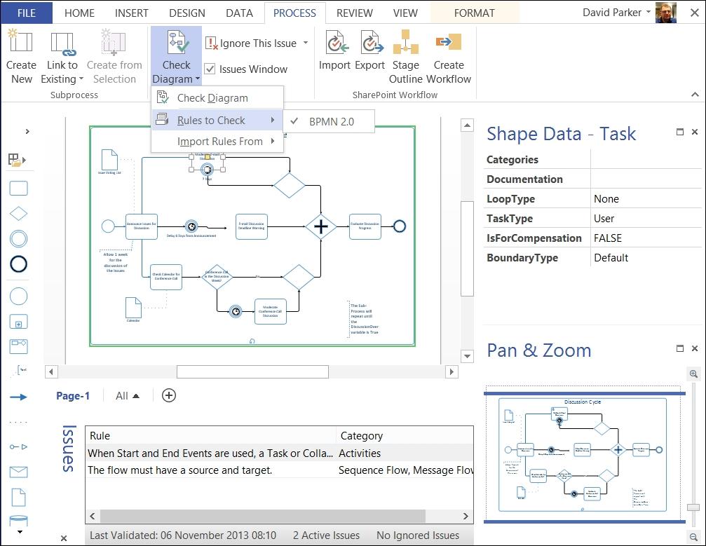 Validation of process diagrams