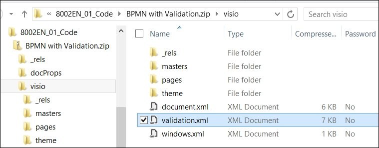 Analyzing the structure of a Visio document
