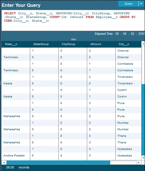 Using the GROUP BY CUBE clause - Getting Started with SOQL