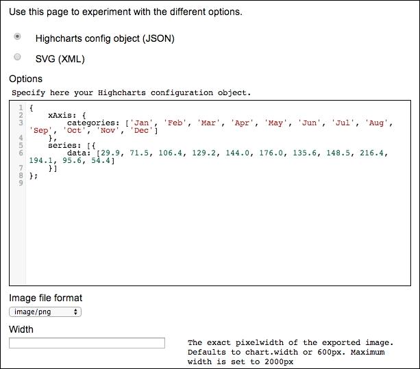 Highcharts export server – export highcharts com - Learning Highcharts 4