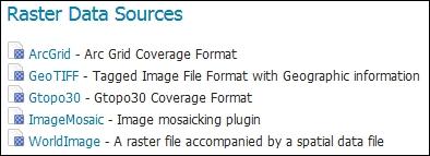 Adding GDAL formats - GeoServer Cookbook