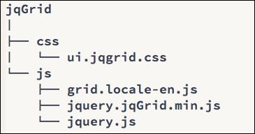 Installation - Instant jqGrid
