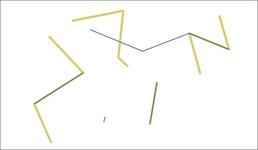 LineStrings must not overlap - Python Geospatial Analysis Cookbook