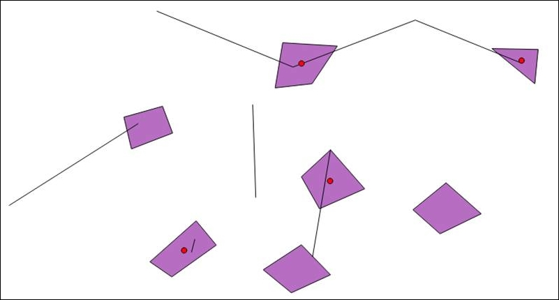 A polygon centroid must be within a specific distance of a line