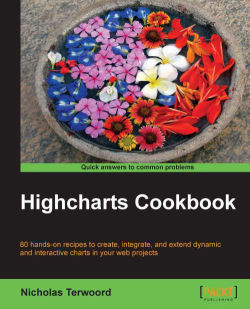 Drilling down and filtering data - Highcharts Cookbook