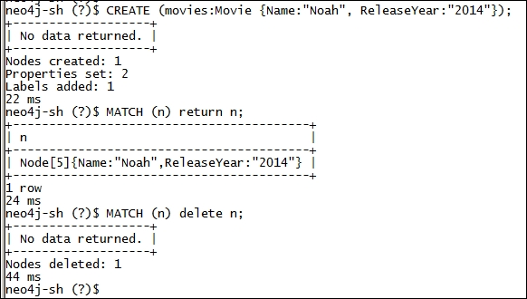 Using the Neo4j shell - Building Web Applications with Python and Neo4j
