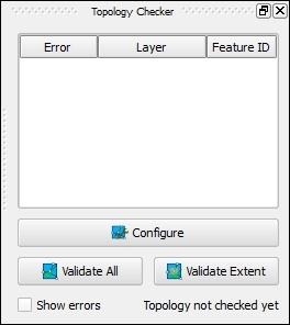 The Topology Checker plugin - QGIS 2 Cookbook