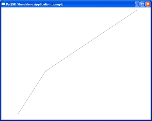 Creating a standalone application - QGIS Python Programming