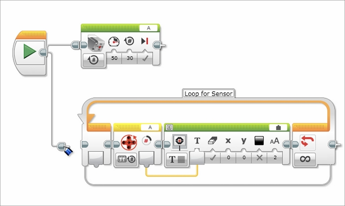 Enjoyable Using Wires And Parallel Threads Learning Lego Mindstorms Ev3 Wiring Digital Resources Anistprontobusorg