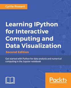 Image processing - Learning IPython for Interactive Computing and