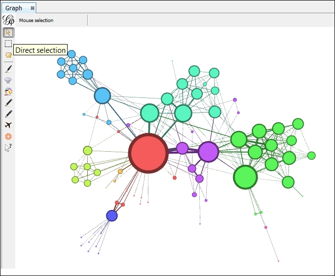 Selecting and highlighting nodes in the graph - Gephi Cookbook