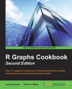 R Graphs Cookbook (Second Edition)