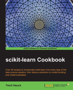 Tuning a Decision Tree model - scikit-learn Cookbook