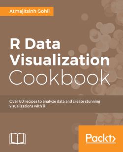 Constructing pie charts with labels - R Data Visualization Cookbook