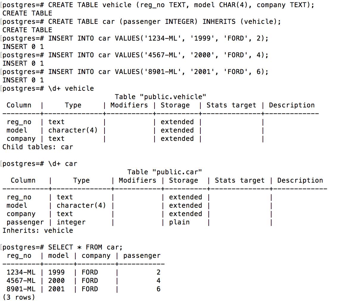 Table inheritance - PostgreSQL 9 6 High Performance