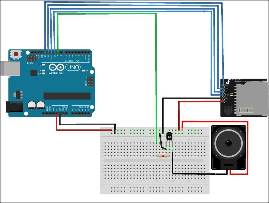 Adding SD and WAV file libraries to your Arduino sketch - Arduino