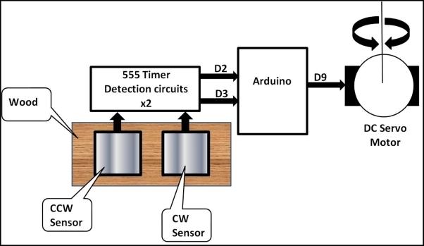 A onless servo motor controller - Arduino Electronics ... on