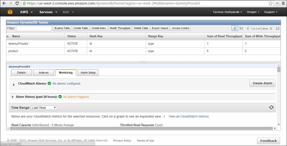 Deleting the DynamoDB table using the console - DynamoDB