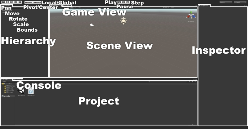Building a simple application - Learning Unity Android Game