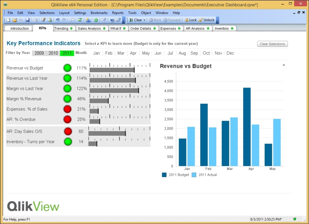 Opening the example CFO dashboard - QlikView for Finance