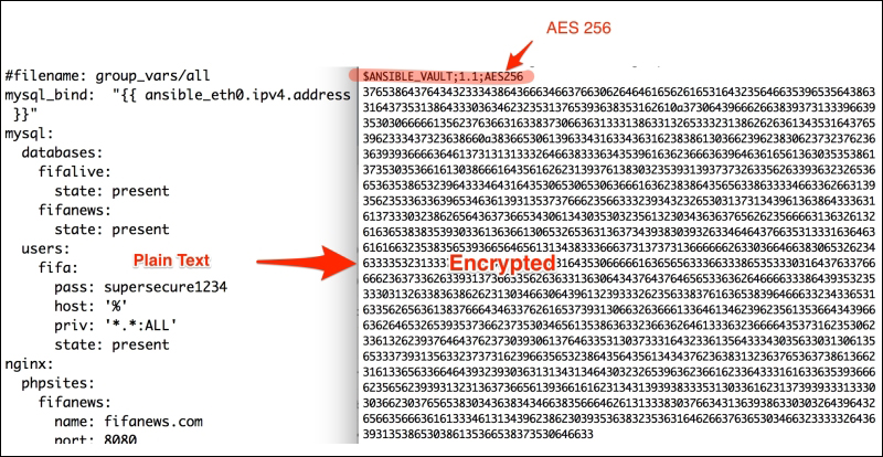 Encrypting the database credentials - Ansible Playbook