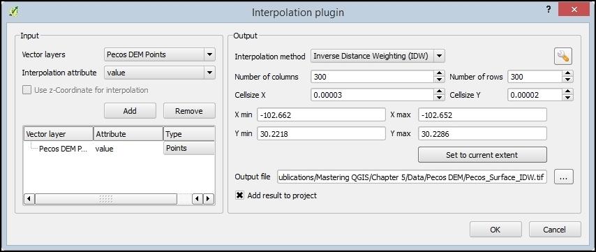 Creating raster surfaces via interpolation - Mastering QGIS