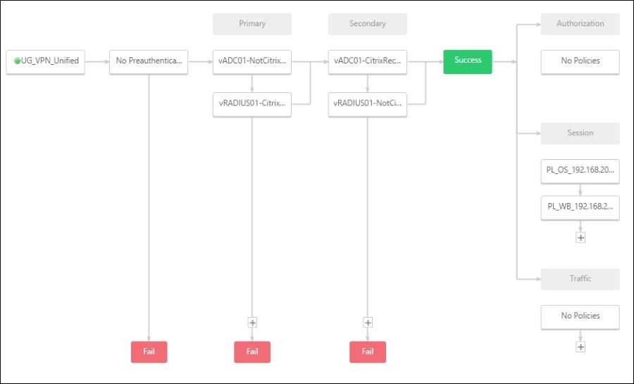 Configuring NetScaler AAA - Mastering NetScaler VPX