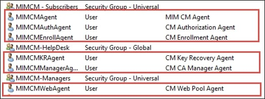 Certificate management agents - Microsoft Identity Manager