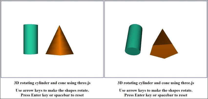 Drawing a 3D cylinder and a cone - Canvas Cookbook