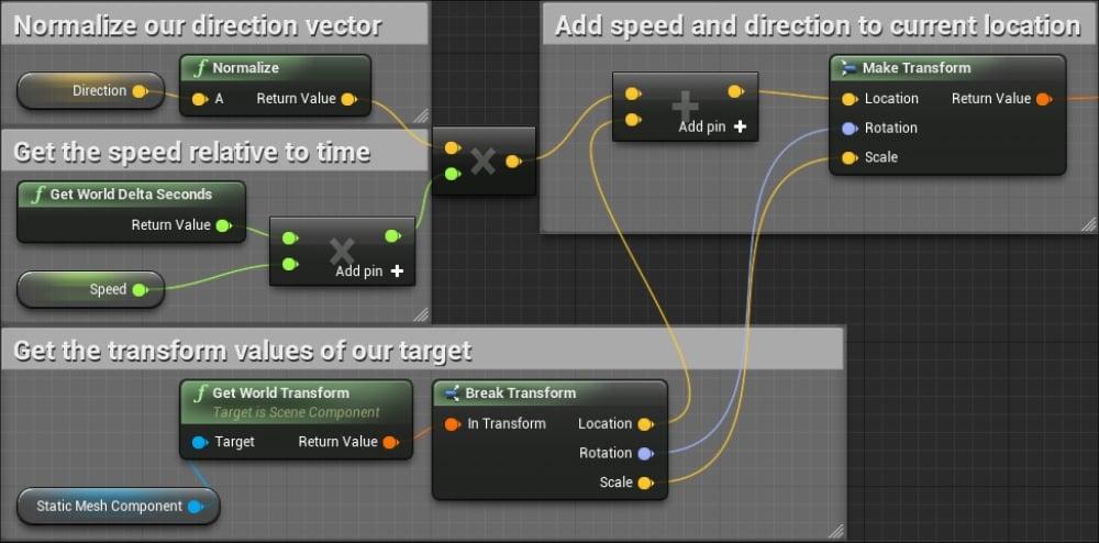 Adding movement - Blueprints Visual Scripting for Unreal Engine