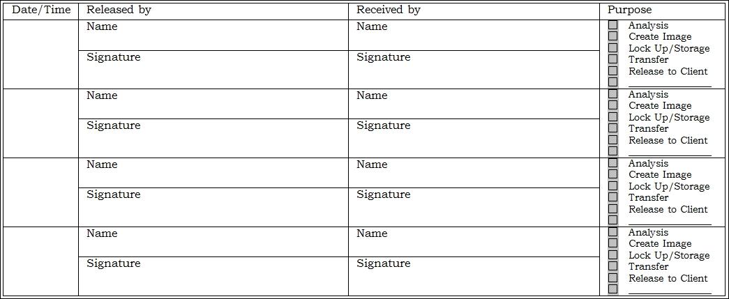 The Chain Of Custody Documentation Big Data Forensics Learning Hadoop Investigations
