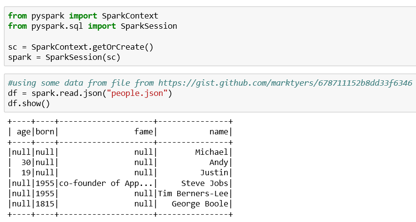 Loading JSON into Spark - Jupyter for Data Science