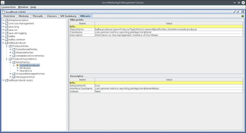 Monitoring producer stats - Apache Kafka Cookbook