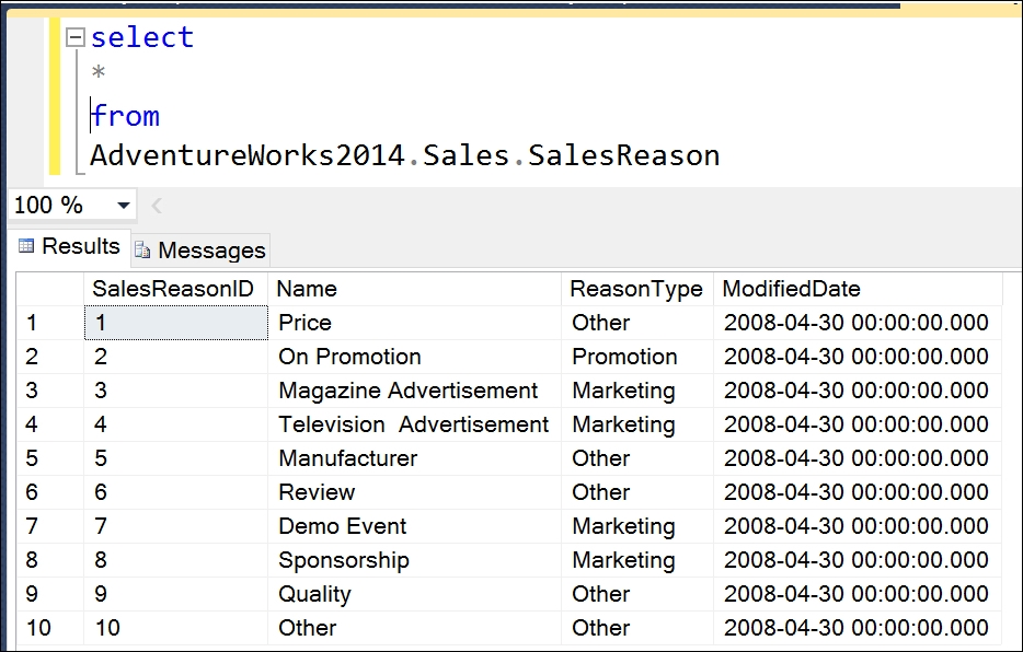 Building a sales query in MS SQL Server - Practical Business