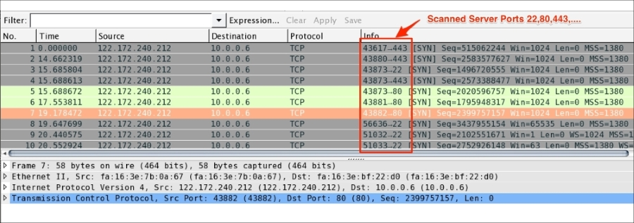 Scanning - Packet Analysis with Wireshark