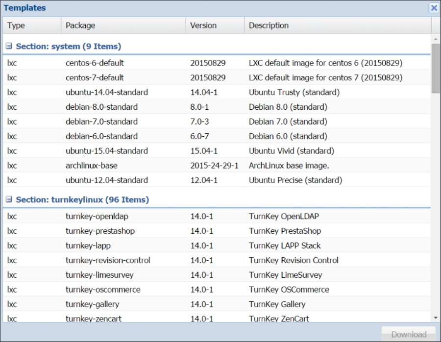 Understanding container templates - Mastering Proxmox
