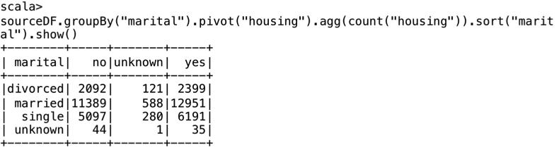 Using Spark SQL for creating pivot tables - Learning Spark SQL