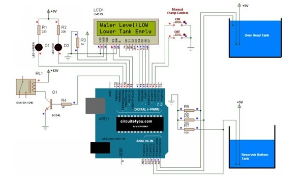 Arduino water-level controller - Internet of Things Programming with