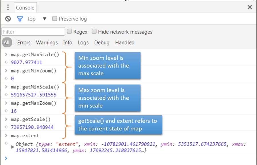 Setting the initial map extent - ArcGIS for JavaScript Developers by