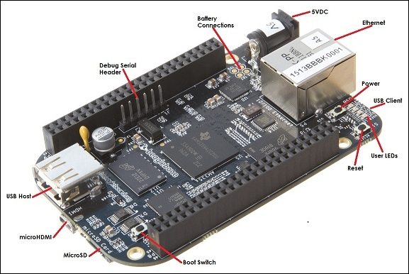 Installing ROS in BeagleBone Black - Effective Robotics Programming