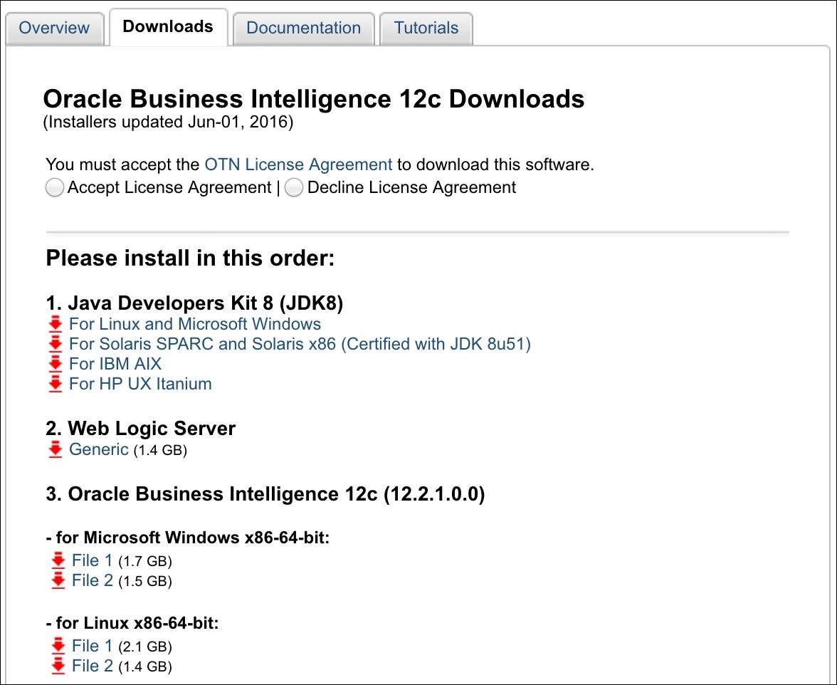 Download Oracle BI 12c - Oracle Business Intelligence